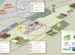 Infographic_Zonne-initiatieven_Bron provincie Flevoland